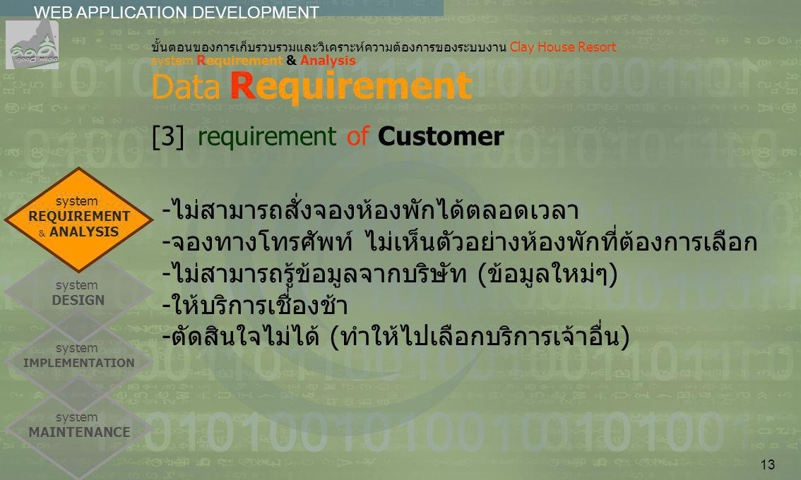 [3] requirement of Customer